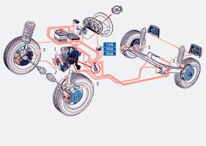 anti lock brake system 4 300x212 Как устроена антиблокировочная система торможения (ABS)