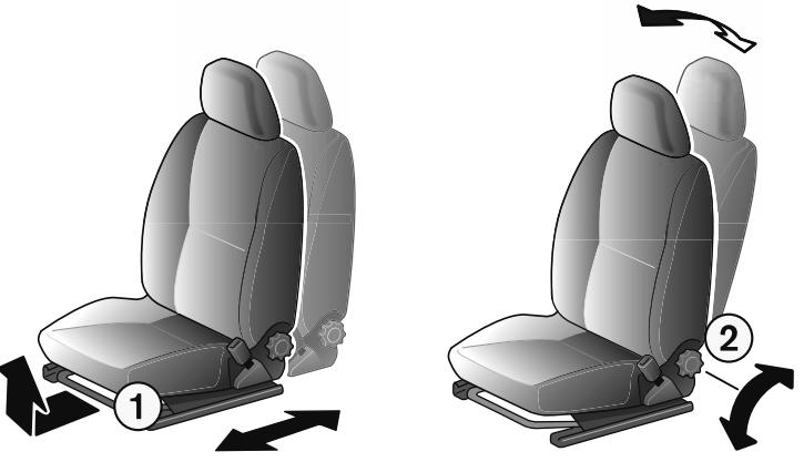 раскладывание переднего сиденья на датсун Задние и передние сиденья на Datsun on Do и mi Do