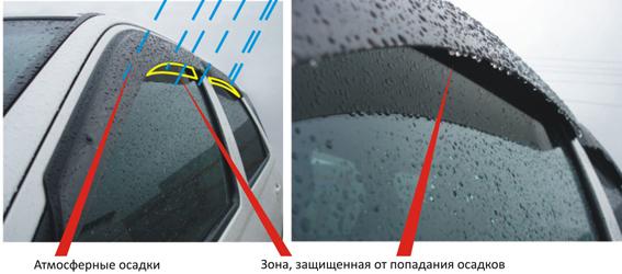 vetrovik info2 Дефлекторы на окна и капот для Датсун он До и ми До: обзор цен и производителей